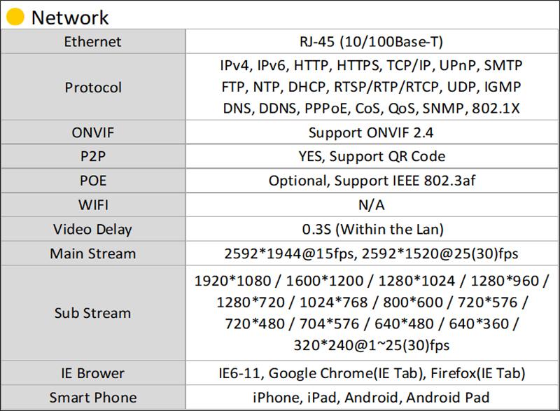 IPY-5MP_Network.jpg